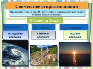 Оболочки Земли Атмосфера Литосфера Гидросфера воздушная оболочка каменная обо