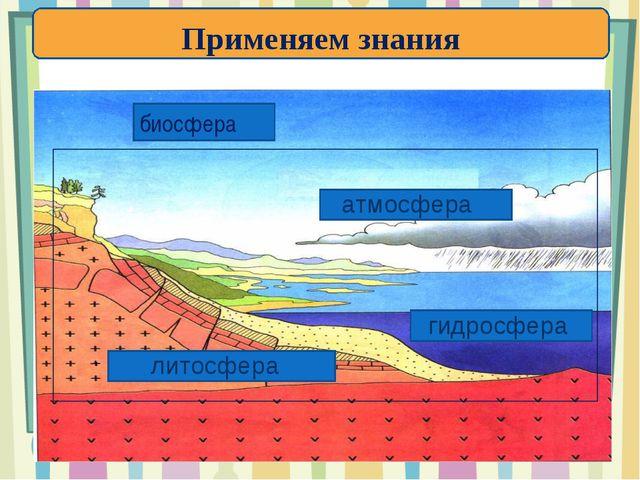 биосфера атмосфера гидросфера литосфера Применяем знания