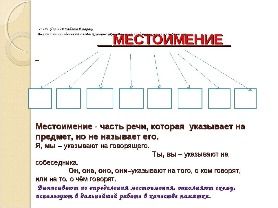 _ МЕСТОИМЕНИЕ_    Местоимение - часть речи, которая указывает на предмет,...