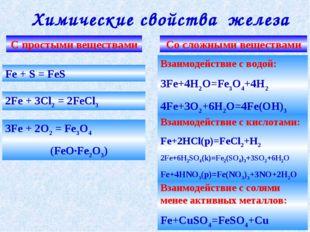 Химические свойства железа С простыми веществами Со сложными веществами Взаим