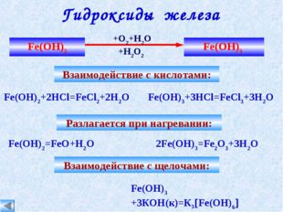 Гидроксиды железа Fe(OH)2 Fe(OH)3 +O2+H2O +H2O2 Fe(OH)2+2HCl=FeCl2+2H2O Fe(OH