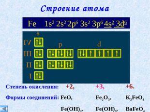 Строение атома Fe 1s2 2s2 2p6 3s2 3p6 4s2 3d6 Степень окисления: +2, +3,