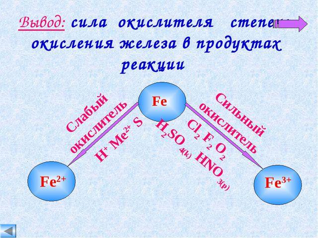 Вывод: сила окислителя степень окисления железа в продуктах реакции
