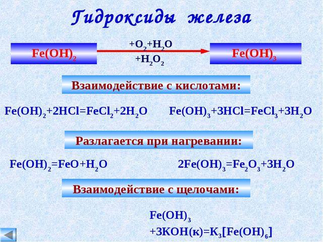 Гидроксиды железа Fe(OH)2 Fe(OH)3 +O2+H2O +H2O2 Fe(OH)2+2HCl=FeCl2+2H2O Fe(OH...