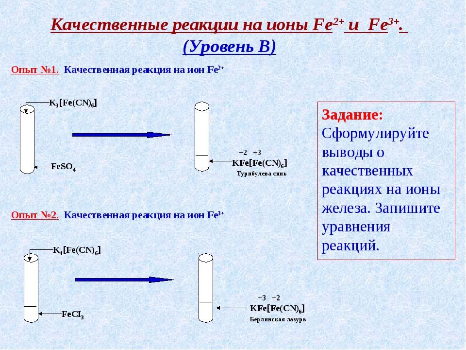 Качественные реакции на ионы Fe2+ и Fe3+. (Уровень В) Опыт №1. Качественная р...