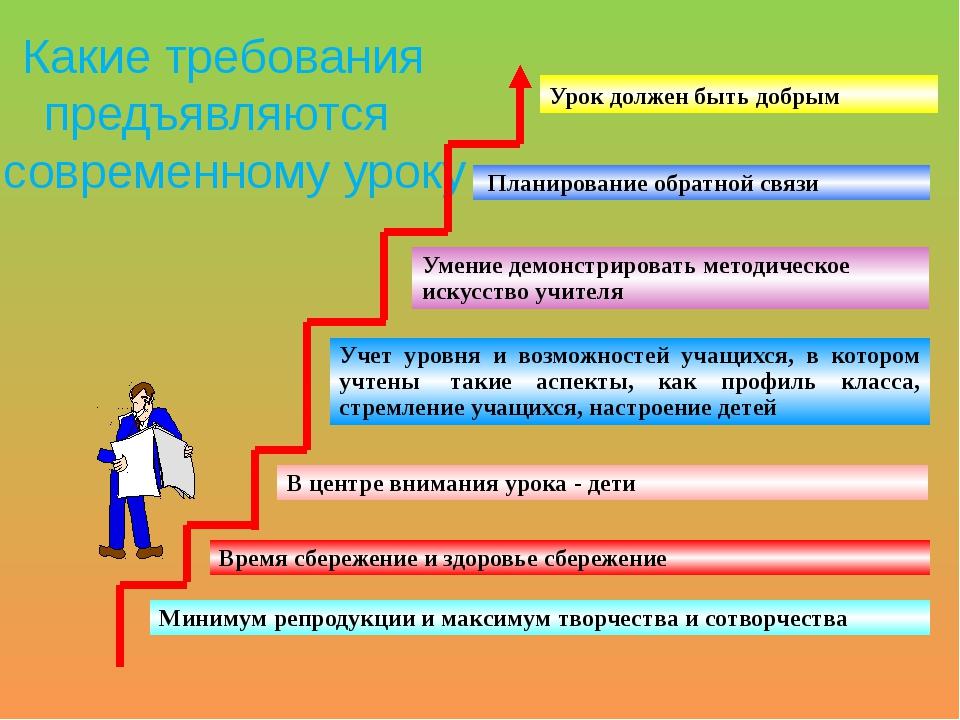 Методы и формы современного урока ·Метод проектов ·Информац...
