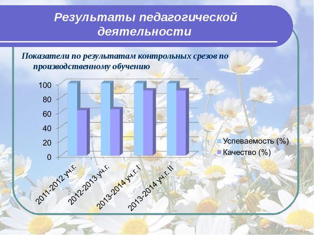 Результаты педагогической деятельности Показатели по результатам контрольных...