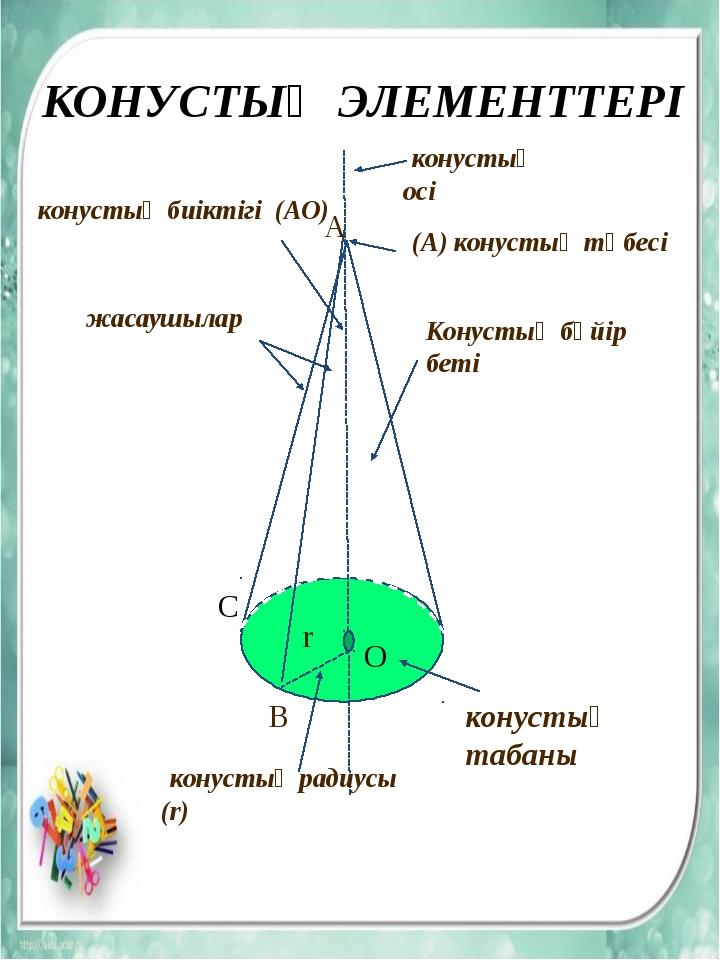 КОНУСТЫҢ ЭЛЕМЕНТТЕРІ конустың биіктігі (АО) А конустың осі (А) конустың төбес...