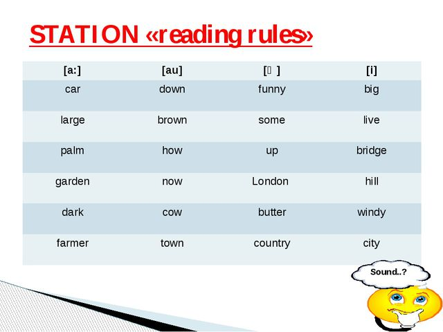 STATION «reading rules» Sound..? [a:] [au] [⋀] [i] car down funny big large b...