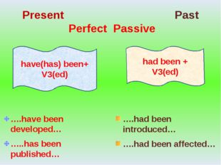 Present Past Perfect Passive ….have been developed… …..has been published… ….