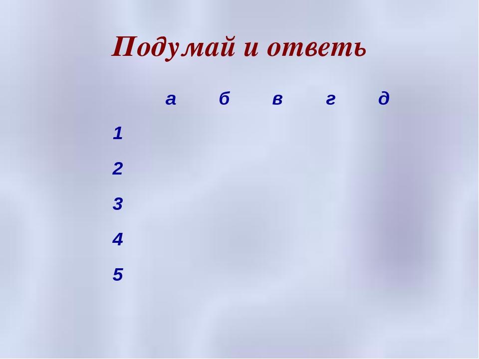 Подумай и ответь абвгд 1 2 3 4 5