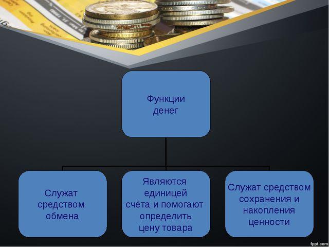 Функции денег Служат средством обмена Являются единицей счёта и помогают опре...