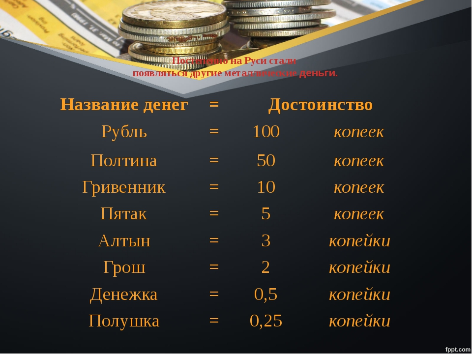 Постепенно на Руси стали появляться другие металлические деньги. Название ден...