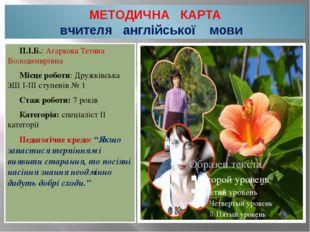 МЕТОДИЧНА КАРТА вчителя англійської мови П.І.Б.: Агаркова Тетяна Володимирів
