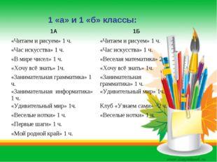 1 «а» и 1 «б» классы: 1А1Б «Читаем и рисуем» 1 ч. «Читаем и рисуем» 1 ч. «Ч