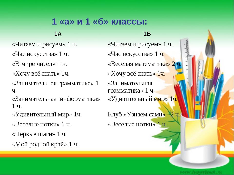 1 «а» и 1 «б» классы: 1А1Б «Читаем и рисуем» 1 ч. «Читаем и рисуем» 1 ч. «Ч...