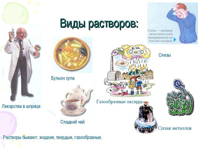 Виды растворов: Сладкий чай Лекарства в шприце Бульон супа Слезы Растворы быв...