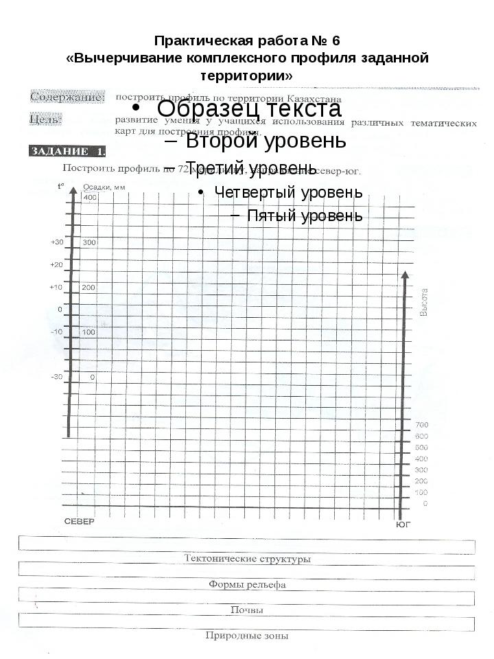 Практическая работа № 6 «Вычерчивание комплексного профиля заданной территории»