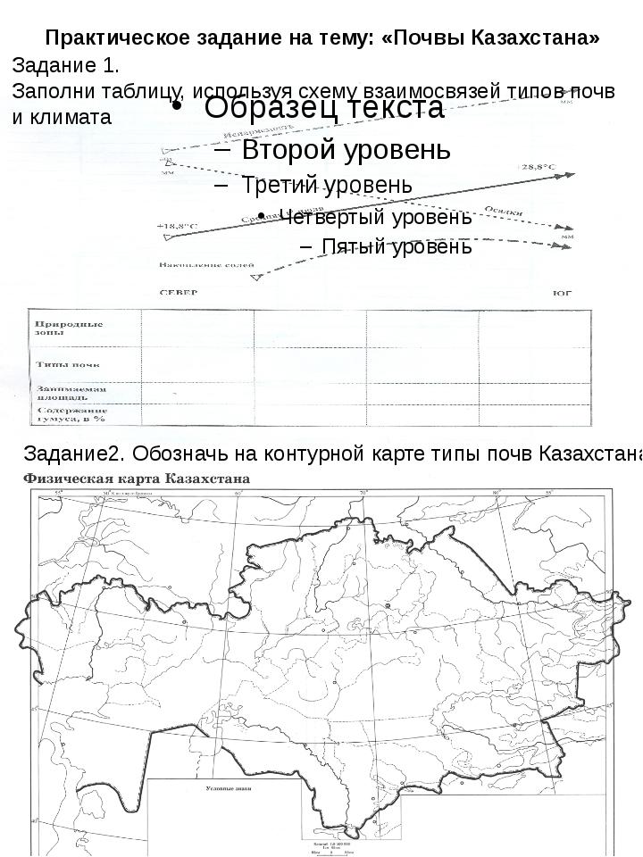 Практическое задание на тему: «Почвы Казахстана» Задание 1. Заполни таблицу,...