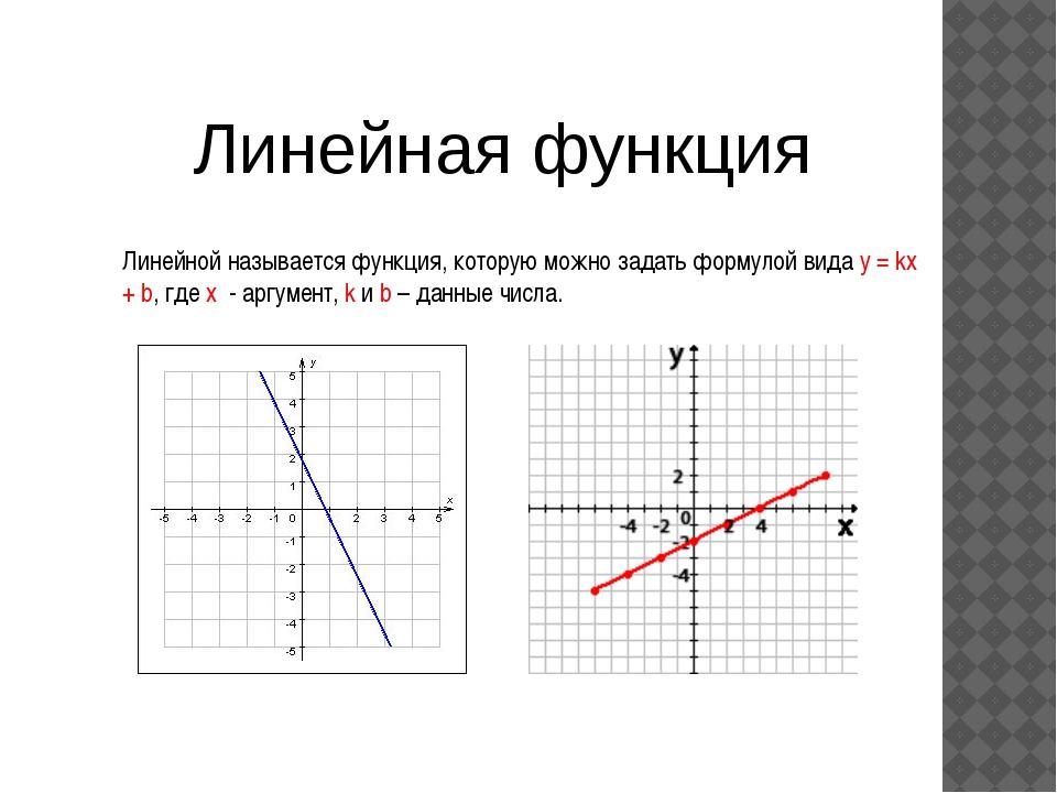 Линейная функция Линейной называется функция, которую можно задать формулой в...