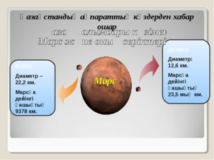 Марс Фобос Диаметр – 22,2 км. Марсқа дейінгі қашықтық 9378 км. Деймос Диаметр