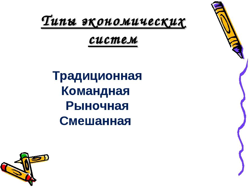 Типы экономических систем Традиционная Командная Рыночная Смешанная