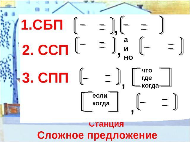 Станция Сложное предложение СБП , 2. ССП , а и но 3. СПП , что где когда есл...