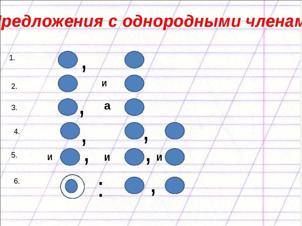 Предложения с однородными членами И И И И , , , , , 1. 2. 3. 4. 5. : , 6. а ,