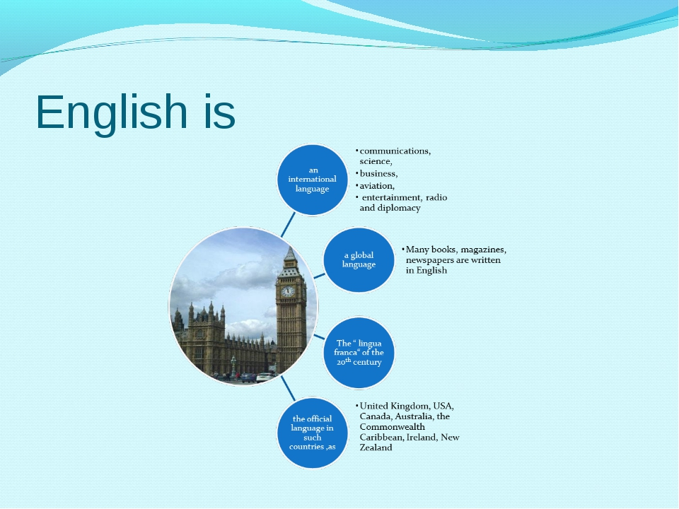 English is