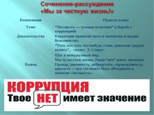 """КомпозицияПункты плана Тезис""""Честность — лучшая политика"""" в борьбе с корруп"""