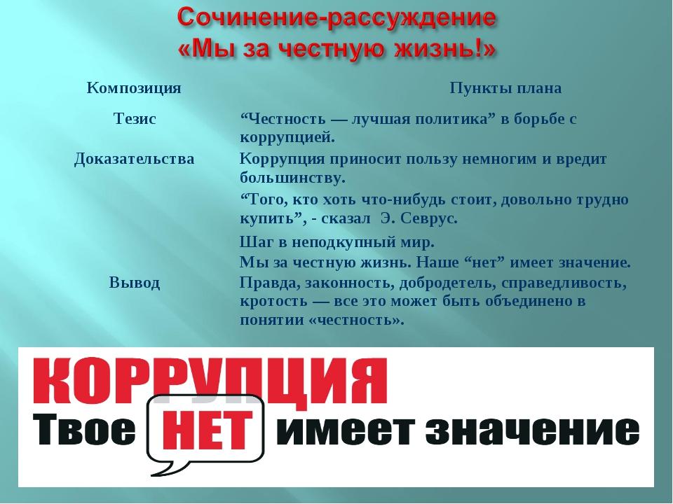 """КомпозицияПункты плана Тезис""""Честность — лучшая политика"""" в борьбе с корруп..."""