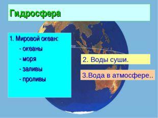 Гидросфера 1. Мировой океан: - океаны - моря - заливы - проливы 2. Воды суши.