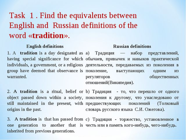Task 1 . Find the equivalents between English and Russian definitions of the...
