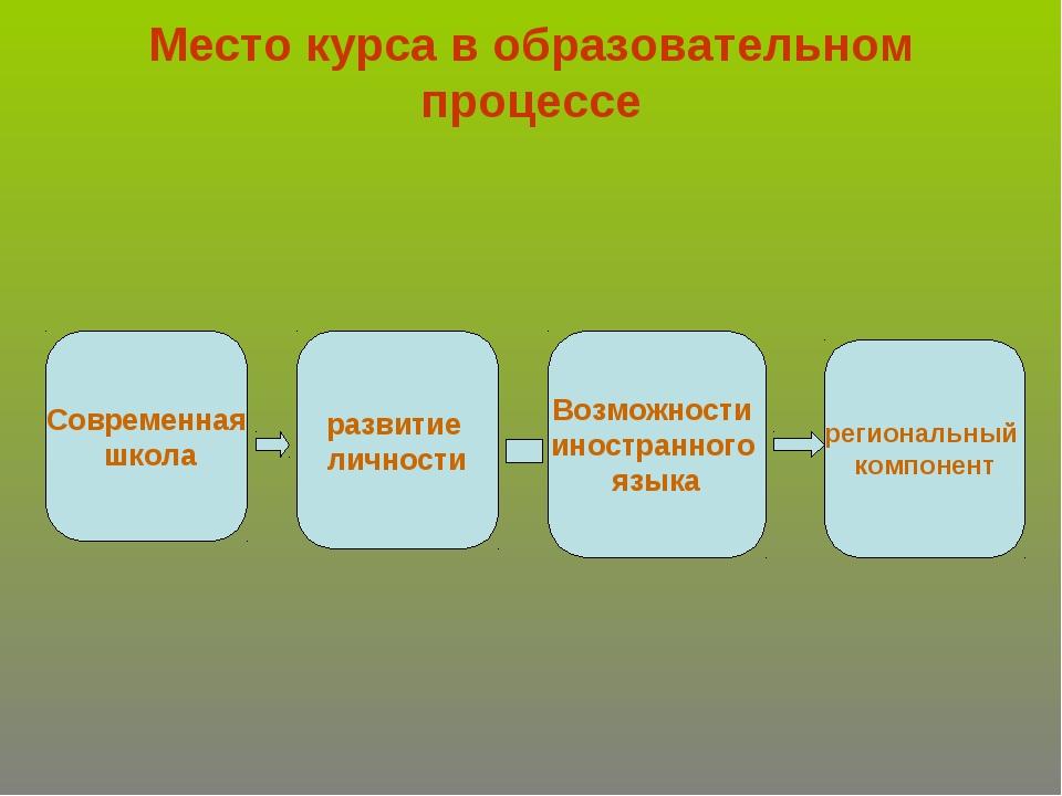 Место курса в образовательном процессе Современная школа развитие личности Во...