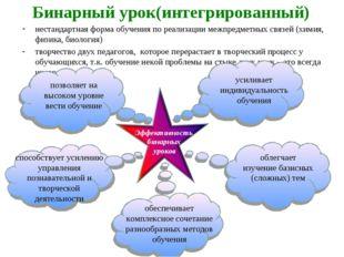 Бинарный урок(интегрированный) нестандартная форма обучения по реализации меж