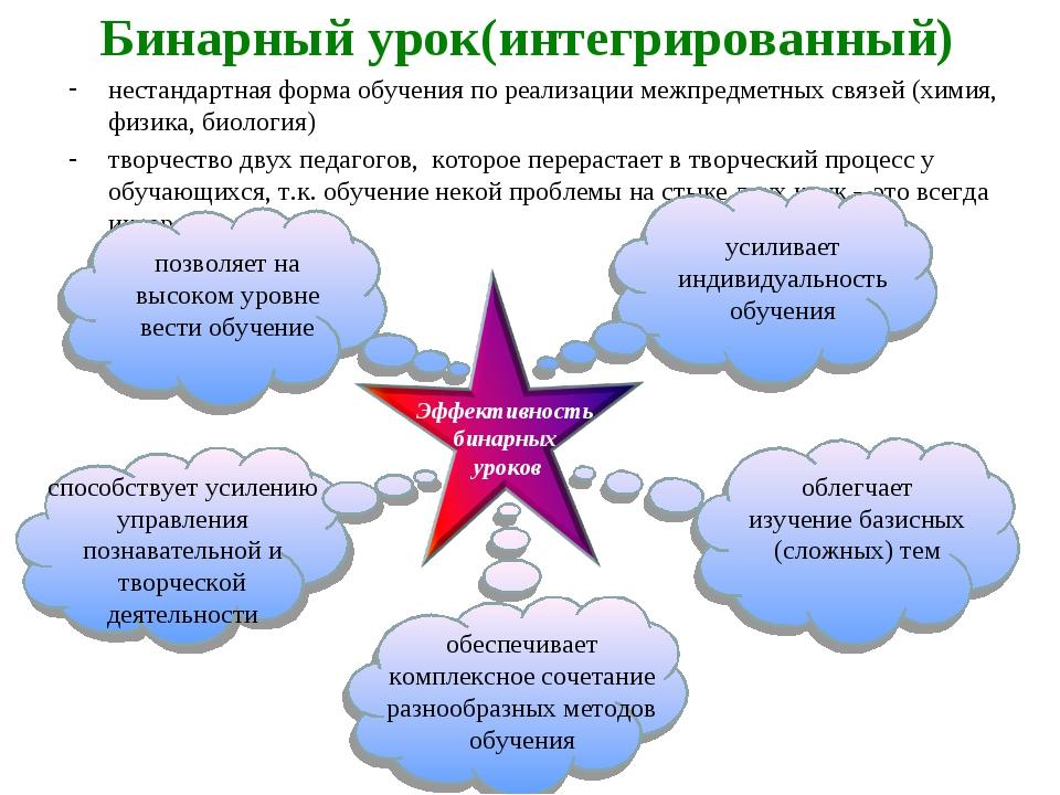Бинарный урок(интегрированный) нестандартная форма обучения по реализации меж...