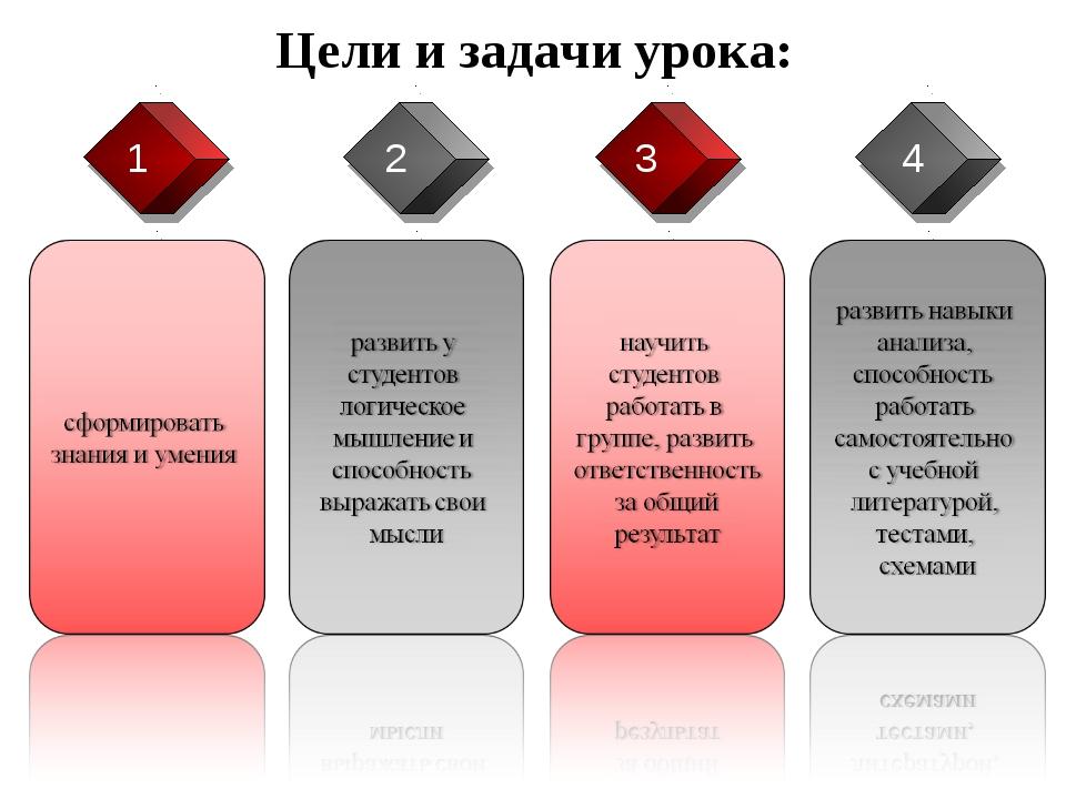 Цели и задачи урока: 1 2 3 4