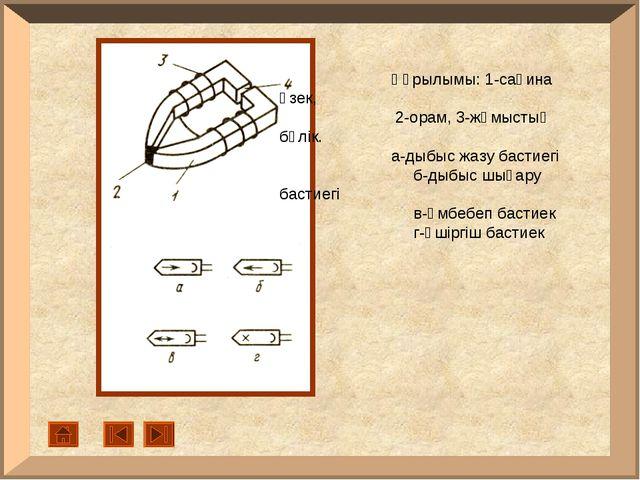 Құрылымы: 1-сақина өзек, 2-орам, 3-жұмыстық бөлік. а-дыбыс жазу бастиегі б-д...