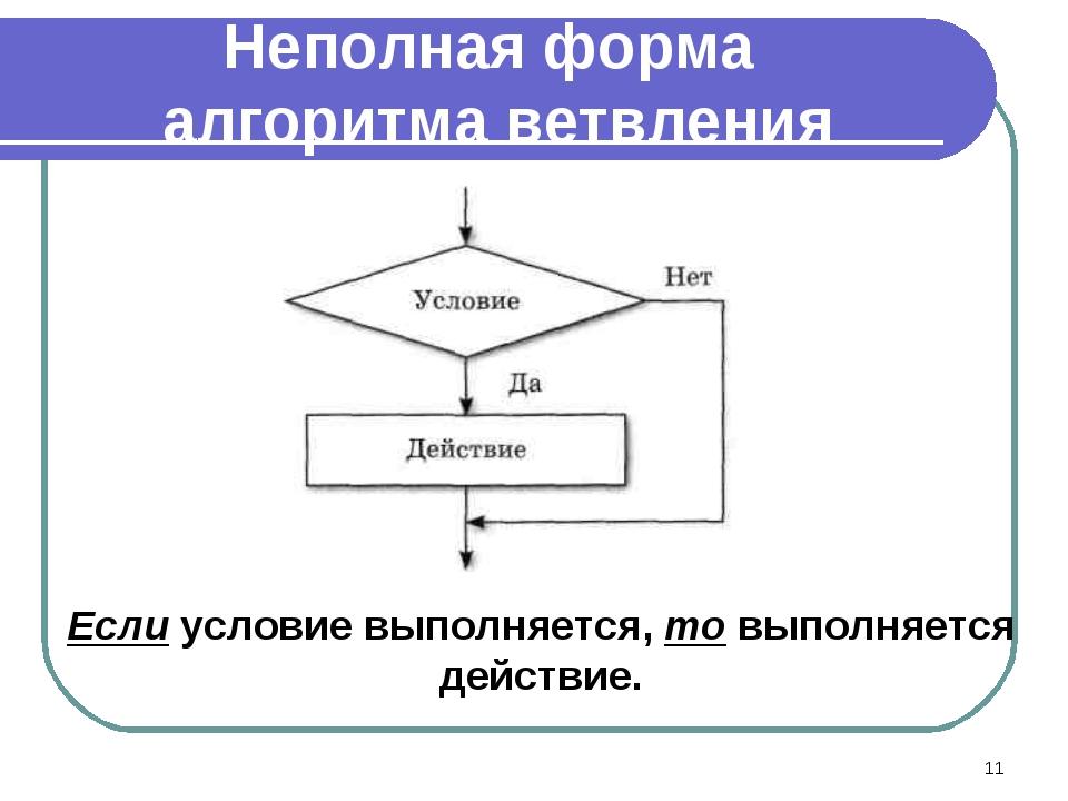 Неполная форма алгоритма ветвления Если условие выполняется, то выполняется д...