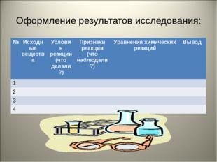 Оформление результатов исследования: №Исходные вещества Условия реакции (чт