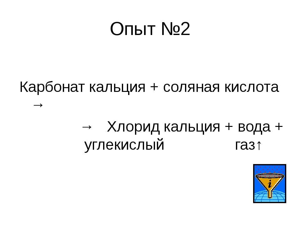 Опыт №2 Карбонат кальция + соляная кислота → → Хлорид кальция + вода + углеки...