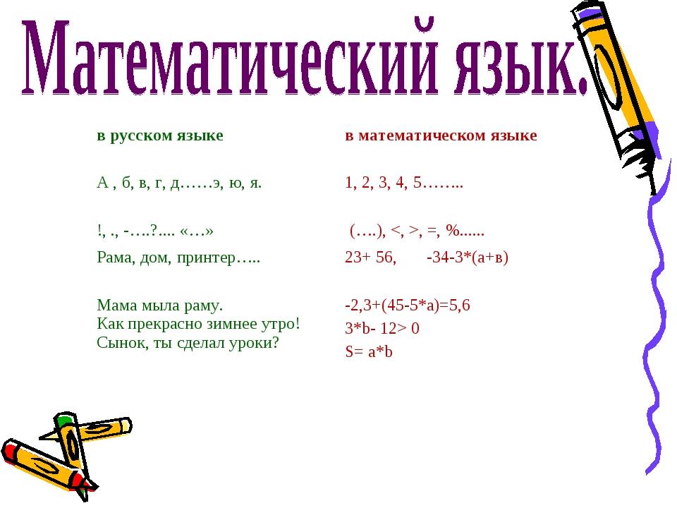 в русском языке в математическом языке А , б, в, г, д……э, ю, я. 1, 2, 3, 4...