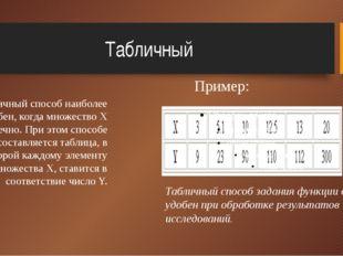 Табличный Табличный способ наиболее удобен, когда множество Х конечно. При эт