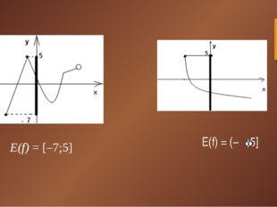 Е(f)= [–7;5] Е(f) = (– ;5]