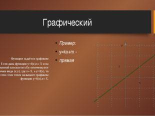 Графический Пример: y=kx+m- прямая Функция задаётся графиком Если дана функц