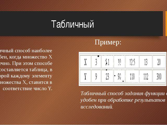 Табличный Табличный способ наиболее удобен, когда множество Х конечно. При эт...