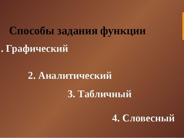 Способы задания функции 1. Графический 2. Аналитический 3. Табличный 4. Слове...