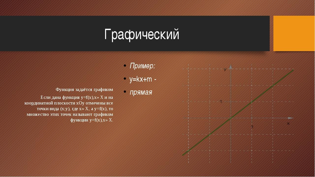 Графический Пример: y=kx+m- прямая Функция задаётся графиком Если дана функц...