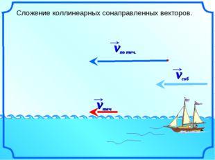 Сложение коллинеарных сонаправленных векторов.