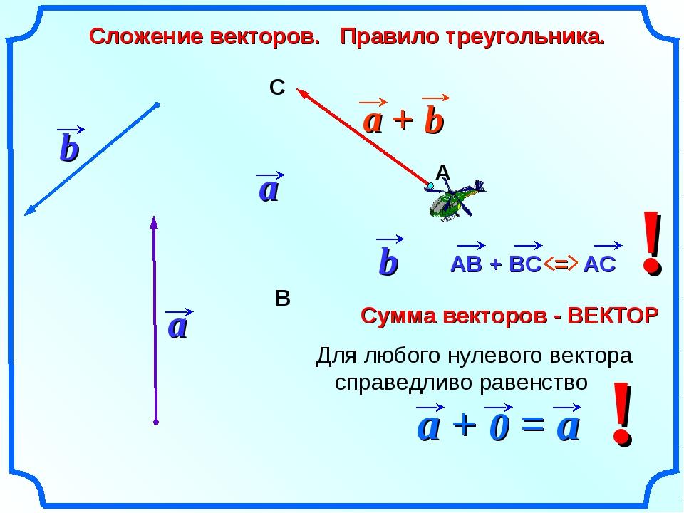 Сложение векторов. Правило треугольника. b А В С ! ! Для любого нулевого век...